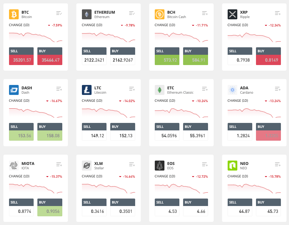 eToro available cryptocurrencies