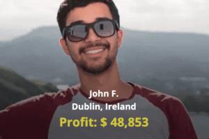 Fake profit